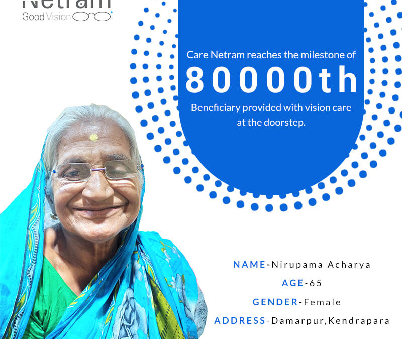 Care Netram reaches the milestone of 80000th beneficiary provided with vision care at the doorstep.